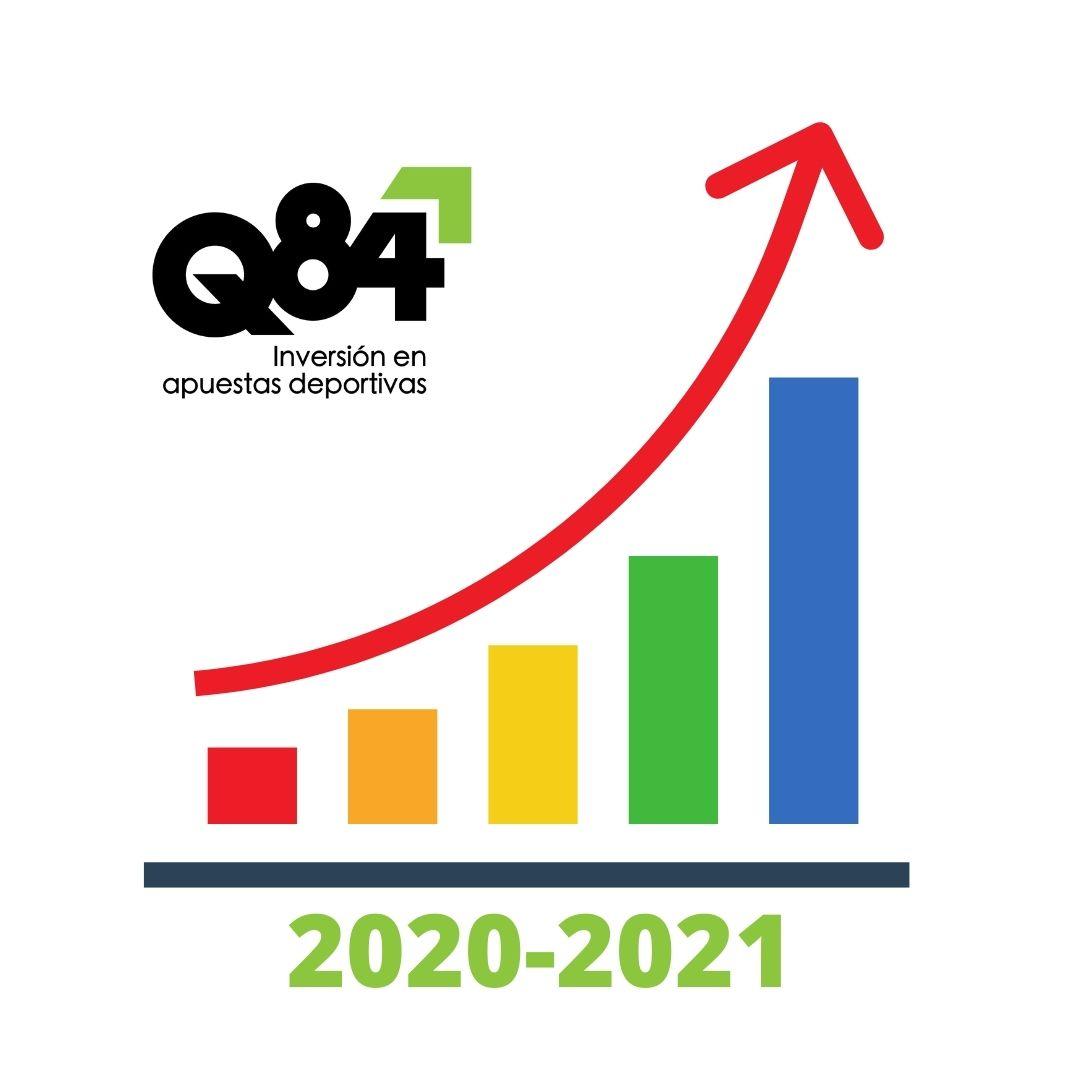 PQ84 Balance Temporada 2020-2021